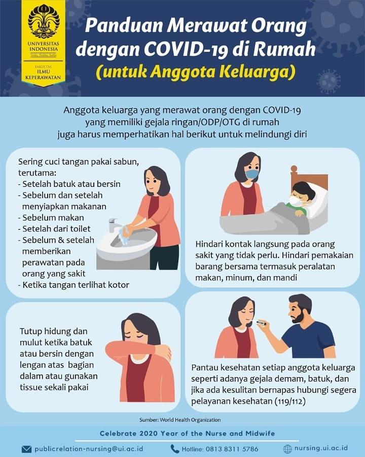 Panduan Merawat Orang Dengan Covid 19 Di Rumah Untuk Anggota Keluarga Fakultas Ilmu Keperawatan